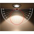 Fotometriai mennyiségek